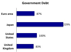 2.gov_debt