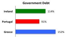 4.gov_debt