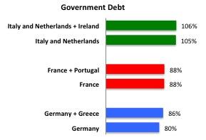 6.gov_debt